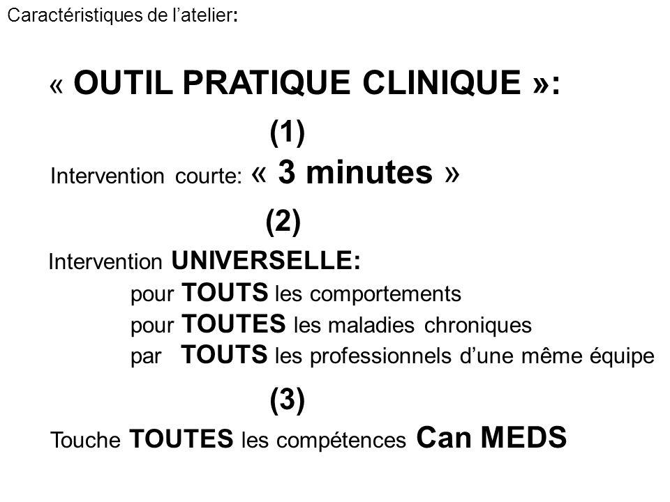 Caractéristiques de latelier: « OUTIL PRATIQUE CLINIQUE »: (1) Intervention courte: « 3 minutes » (2) Intervention UNIVERSELLE: pour TOUTS les comport