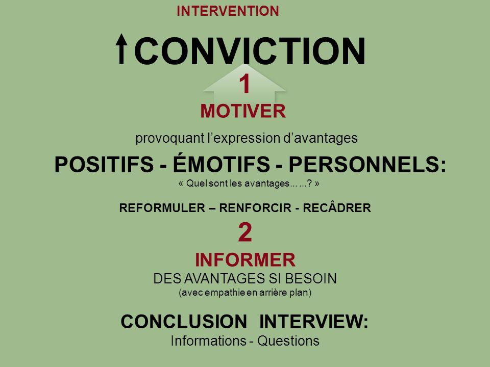 CONVICTION 1 MOTIVER provoquant lexpression davantages POSITIFS - ÉMOTIFS - PERSONNELS: « Quel sont les avantages......? » REFORMULER – RENFORCIR - RE