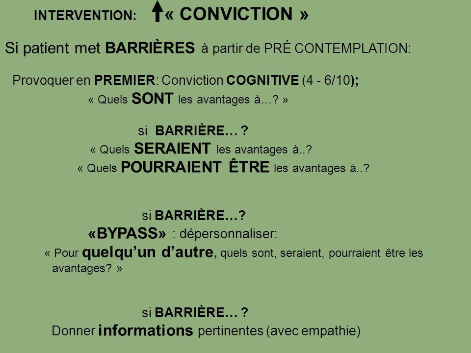 INTERVENTION: « CONVICTION » Si patient met BARRIÈRES à partir de PRÉ CONTEMPLATION: Provoquer en PREMIER: Conviction COGNITIVE (4 - 6/10); « Quels SO