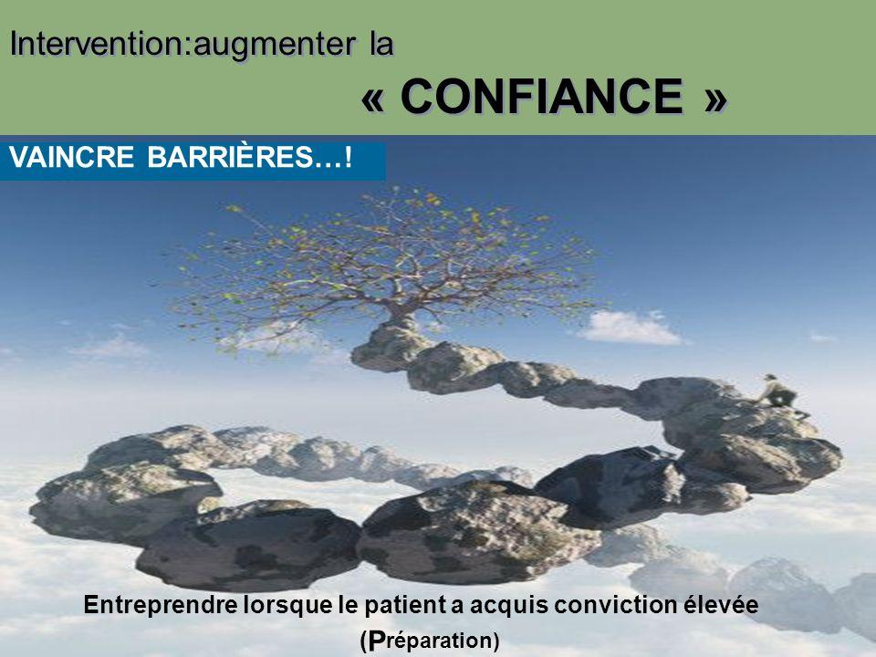 Intervention:augmenter la « CONFIANCE » Entreprendre lorsque le patient a acquis conviction élevée ( P réparation) VAINCRE BARRIÈRES…!