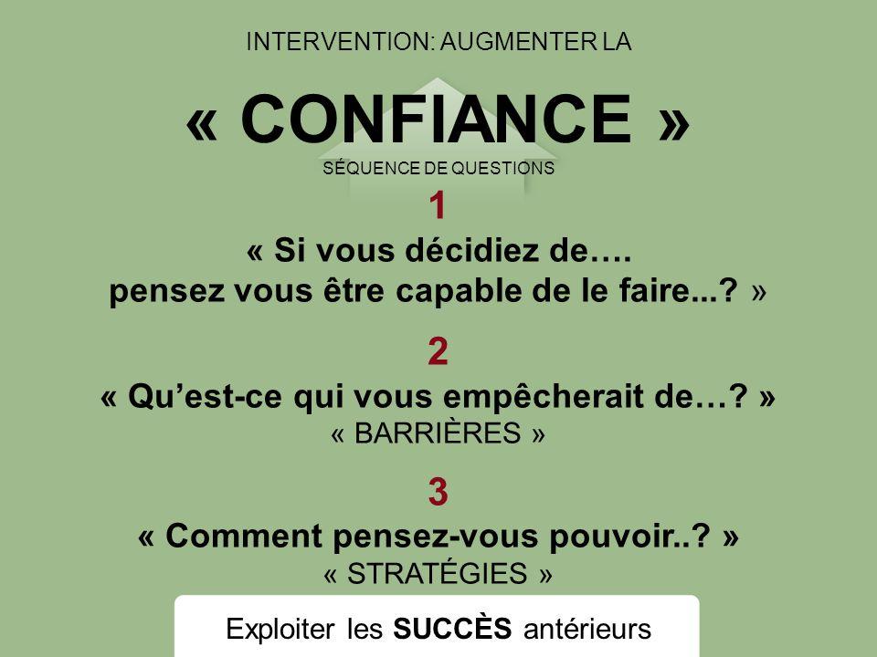 « CONFIANCE » SÉQUENCE DE QUESTIONS Exploiter les SUCCÈS antérieurs INTERVENTION: AUGMENTER LA 1 « Si vous décidiez de…. pensez vous être capable de l