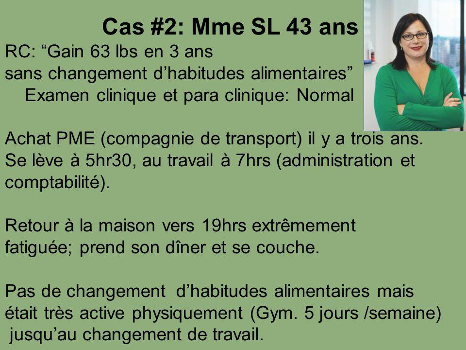 Cas #2: Mme SL 43 ans RC: Gain 63 lbs en 3 ans sans changement dhabitudes alimentaires Examen clinique et para clinique: Normal Achat PME (compagnie d