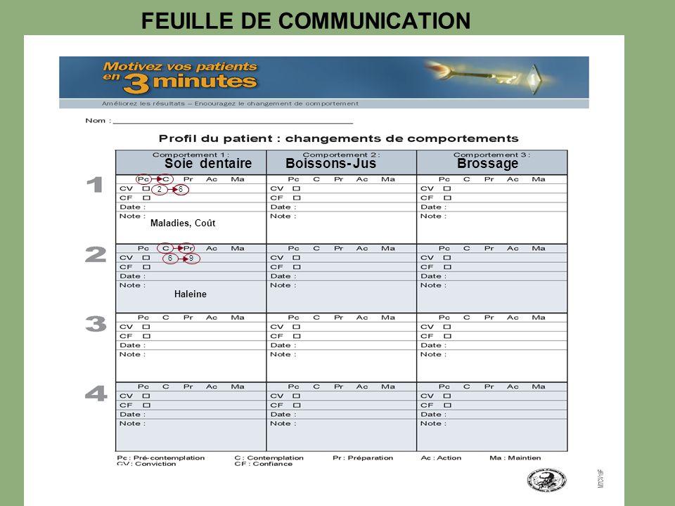 FEUILLE DE COMMUNICATION Soie dentaireBoissons- JusBrossage 26 Maladies, Coût 69 Haleine