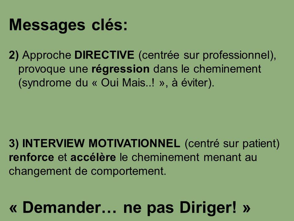 Messages clés: 2) Approche DIRECTIVE (centrée sur professionnel), provoque une régression dans le cheminement (syndrome du « Oui Mais..! », à éviter).