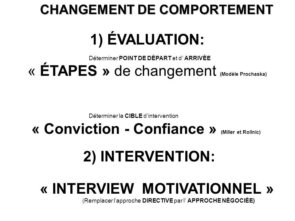 1) ÉVALUATION: Déterminer POINT DE DÉPART et d ARRIVÉE « ÉTAPES » de changement (Modèle Prochaska) Déterminer la CIBLE dintervention « Conviction - Co