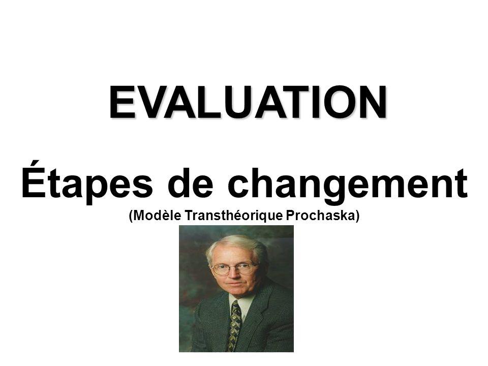 Étapes de changement (Modèle Transthéorique Prochaska) EVALUATION EVALUATION