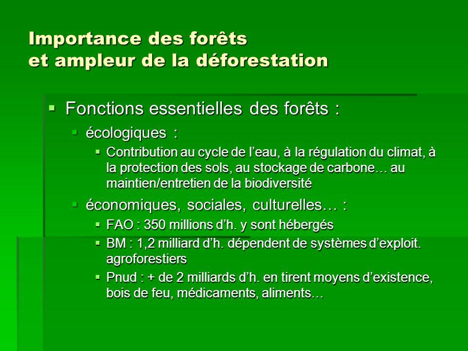 Importance des forêts et ampleur de la déforestation Fonctions essentielles des forêts : Fonctions essentielles des forêts : écologiques : écologiques