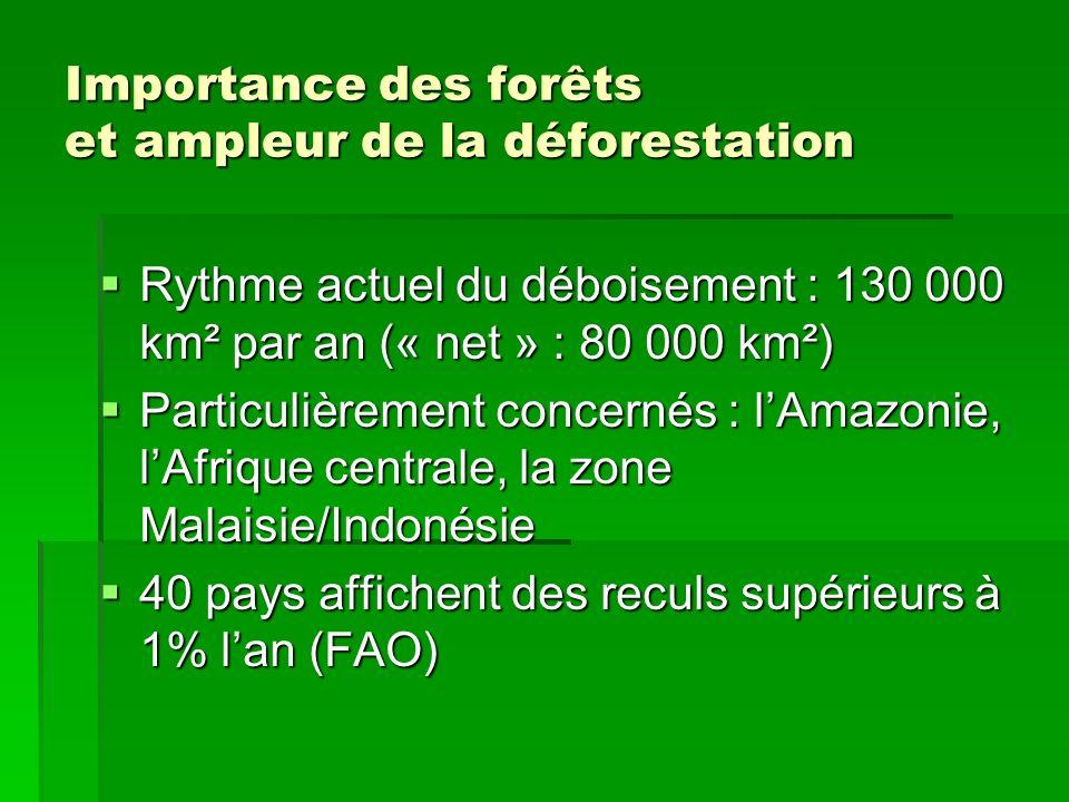 Importance des forêts et ampleur de la déforestation Rythme actuel du déboisement : 130 000 km² par an (« net » : 80 000 km²) Rythme actuel du déboise