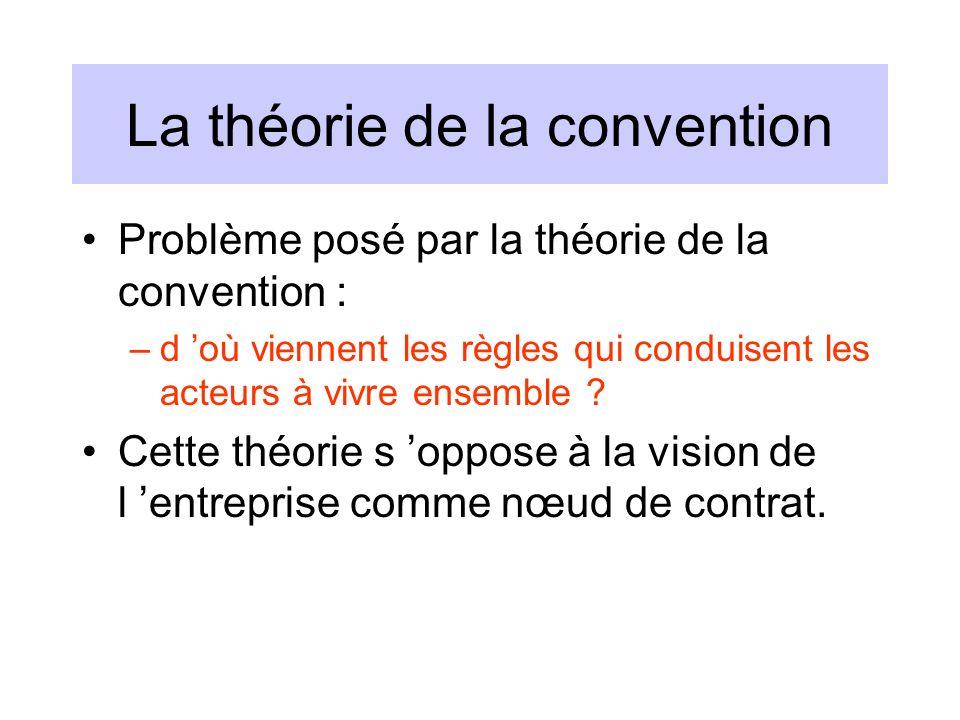 La théorie de la convention Problème posé par la théorie de la convention : –d où viennent les règles qui conduisent les acteurs à vivre ensemble ? Ce