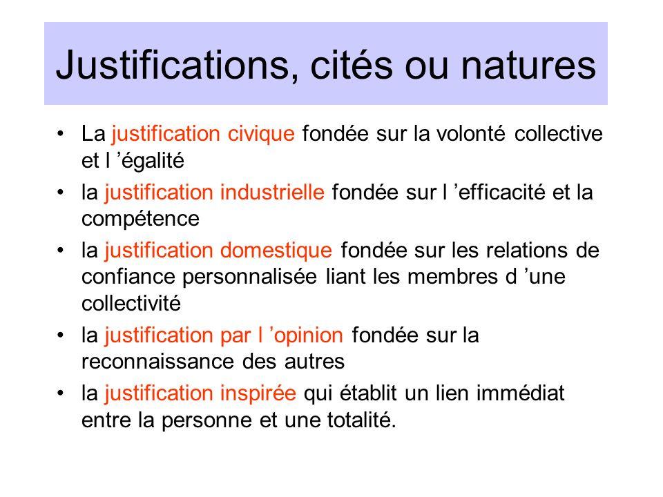 Justifications, cités ou natures La justification civique fondée sur la volonté collective et l égalité la justification industrielle fondée sur l eff