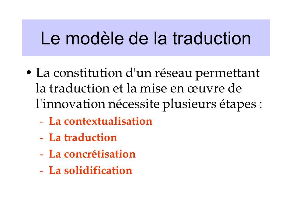 Le modèle de la traduction La constitution d'un réseau permettant la traduction et la mise en œuvre de l'innovation nécessite plusieurs étapes : - La