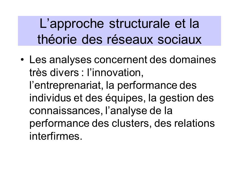 Lapproche structurale et la théorie des réseaux sociaux Les analyses concernent des domaines très divers : linnovation, lentreprenariat, la performanc
