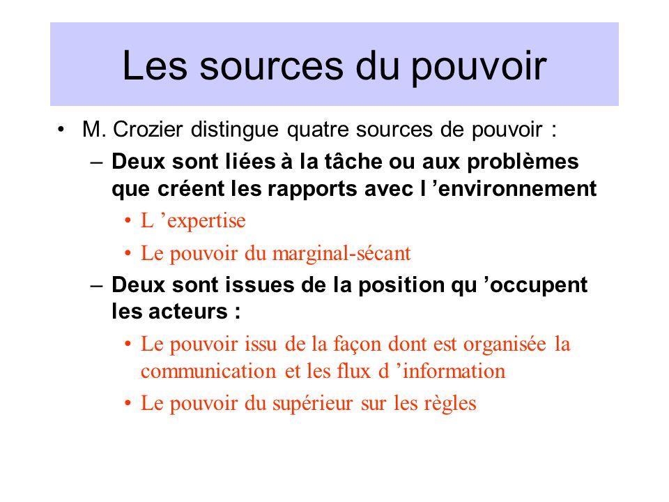 Les sources du pouvoir M. Crozier distingue quatre sources de pouvoir : –Deux sont liées à la tâche ou aux problèmes que créent les rapports avec l en