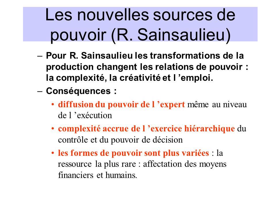 Les nouvelles sources de pouvoir (R. Sainsaulieu) –Pour R. Sainsaulieu les transformations de la production changent les relations de pouvoir : la com