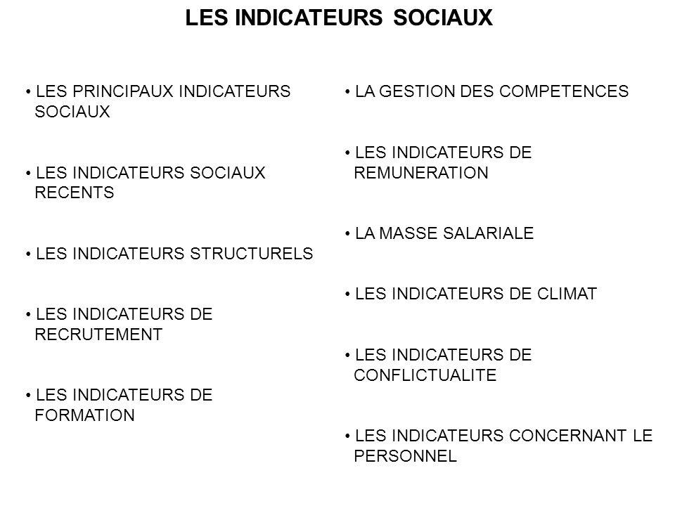 LES INDICATEURS SOCIAUX LES PRINCIPAUX INDICATEURS SOCIAUX LES INDICATEURS SOCIAUX RECENTS LES INDICATEURS STRUCTURELS LES INDICATEURS DE RECRUTEMENT LES INDICATEURS DE FORMATION LA GESTION DES COMPETENCES LES INDICATEURS DE REMUNERATION LA MASSE SALARIALE LES INDICATEURS DE CLIMAT LES INDICATEURS DE CONFLICTUALITE LES INDICATEURS CONCERNANT LE PERSONNEL