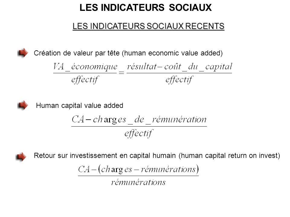 LES INDICATEURS SOCIAUX LES INDICATEURS SOCIAUX RECENTS Création de valeur par tête (human economic value added) Human capital value added Retour sur investissement en capital humain (human capital return on invest)