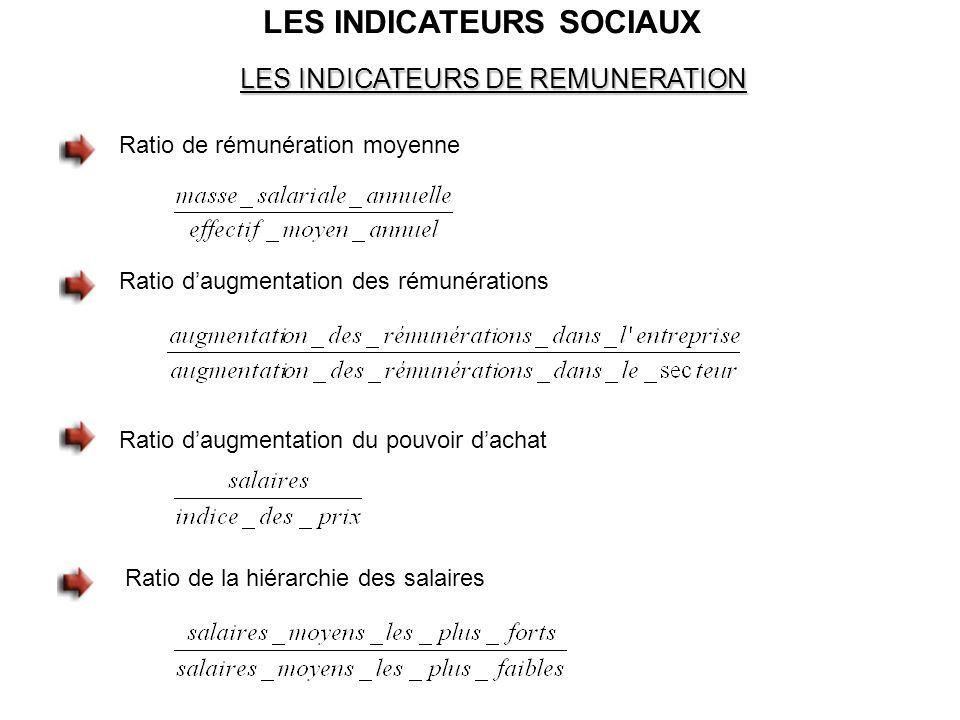LES INDICATEURS SOCIAUX LES INDICATEURS DE REMUNERATION Ratio de rémunération moyenne Ratio daugmentation des rémunérations Ratio daugmentation du pouvoir dachat Ratio de la hiérarchie des salaires