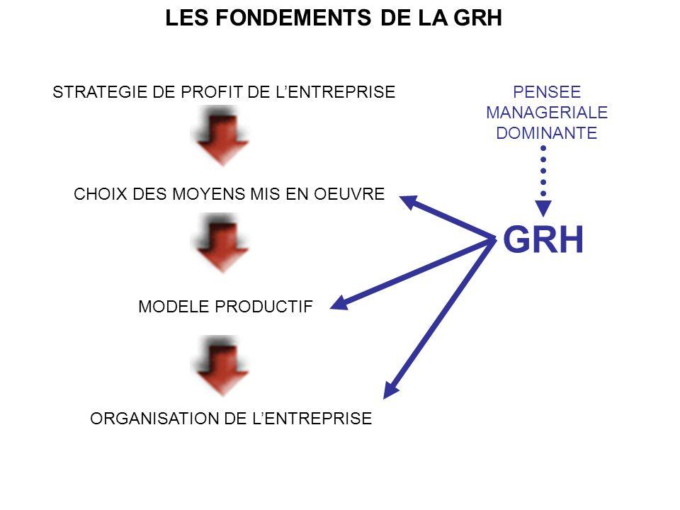 LA NOTION DE COMPETENCE LA DEMARCHE COMPETENCE 2.