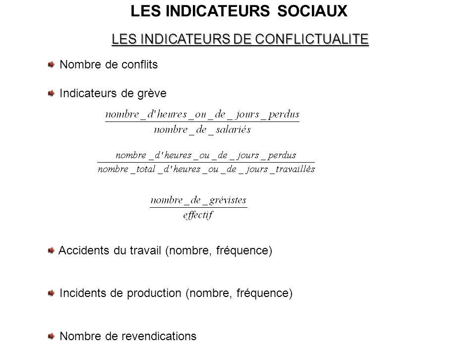 LES INDICATEURS SOCIAUX LES INDICATEURS DE CONFLICTUALITE Nombre de conflits Indicateurs de grève Accidents du travail (nombre, fréquence) Incidents de production (nombre, fréquence) Nombre de revendications