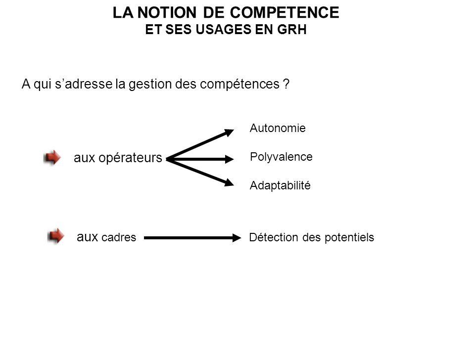 LA NOTION DE COMPETENCE ET SES USAGES EN GRH A qui sadresse la gestion des compétences .
