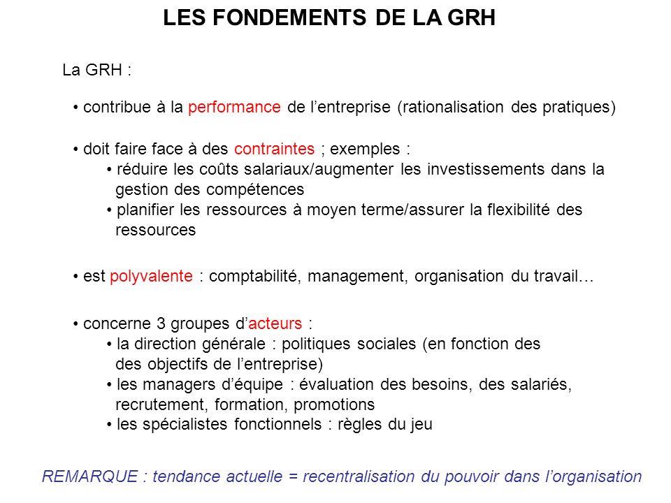 LA NOTION DE COMPETENCE LA DEMARCHE COMPETENCE 4.
