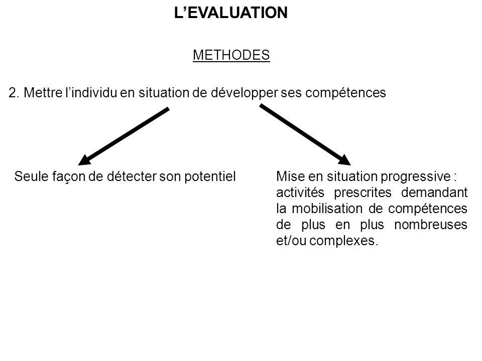 LEVALUATION METHODES 2.