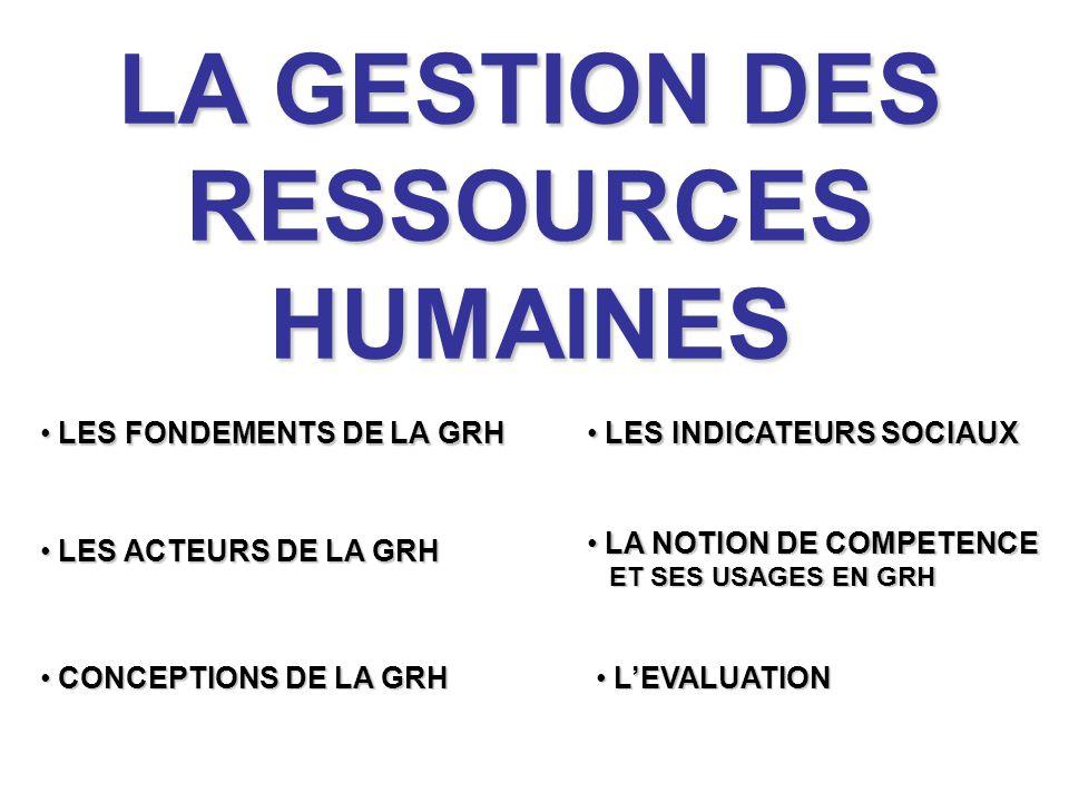 LA GESTION DES RESSOURCESHUMAINES LES FONDEMENTS DE LA GRH LES FONDEMENTS DE LA GRH LES ACTEURS DE LA GRH LES ACTEURS DE LA GRH CONCEPTIONS DE LA GRH CONCEPTIONS DE LA GRH LES INDICATEURS SOCIAUX LES INDICATEURS SOCIAUX LA NOTION DE COMPETENCE LA NOTION DE COMPETENCE ET SES USAGES EN GRH ET SES USAGES EN GRH LEVALUATION LEVALUATION
