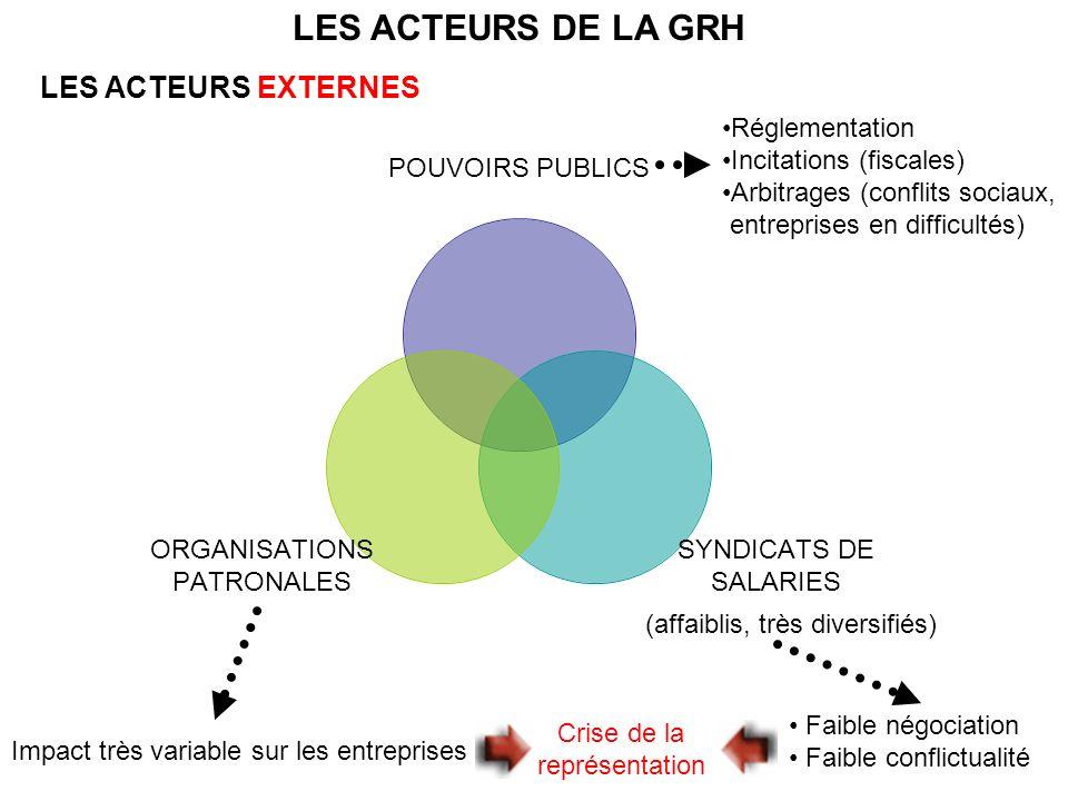 LES INDICATEURS SOCIAUX LA GESTION DES COMPETENCES Taux de couverture des postes en compétences stratégiques
