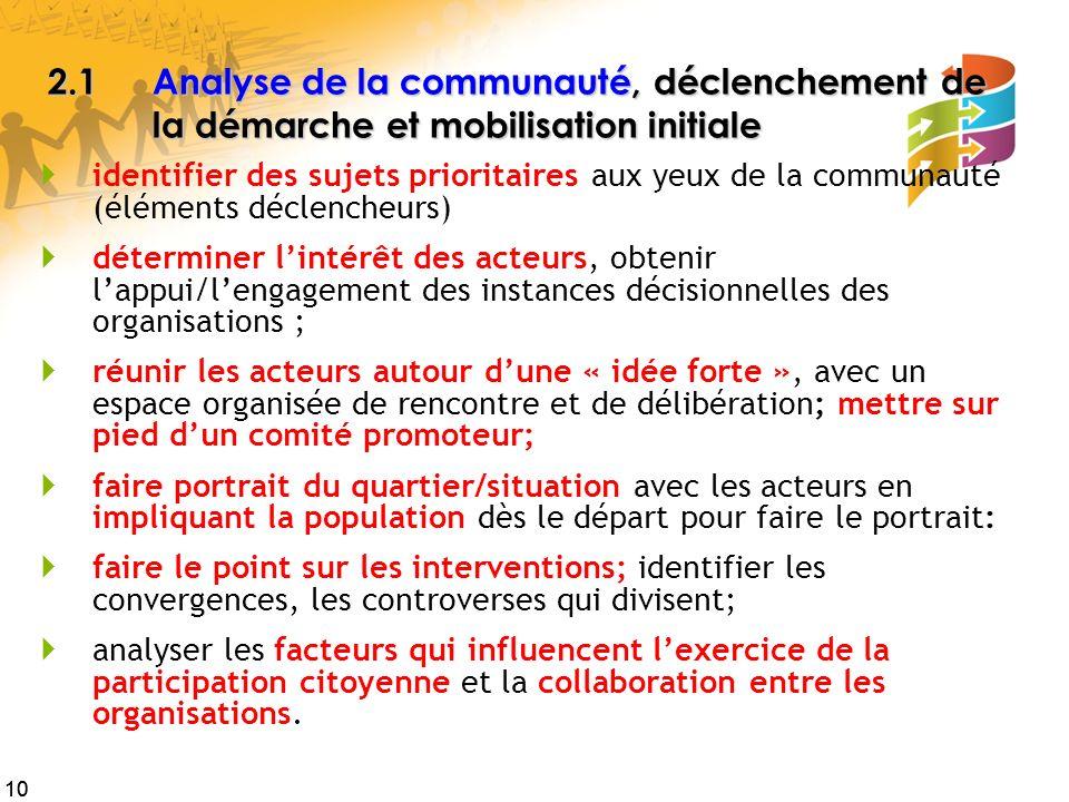10 2.1 Analyse de la communauté, déclenchement de la démarche et mobilisation initiale identifier des sujets prioritaires aux yeux de la communauté (é