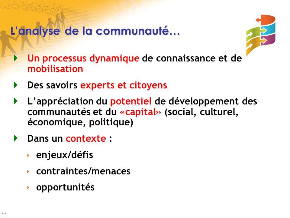 11 Lanalyse de la communauté… Un processus dynamique de connaissance et de mobilisation Des savoirs experts et citoyens Lappréciation du potentiel de