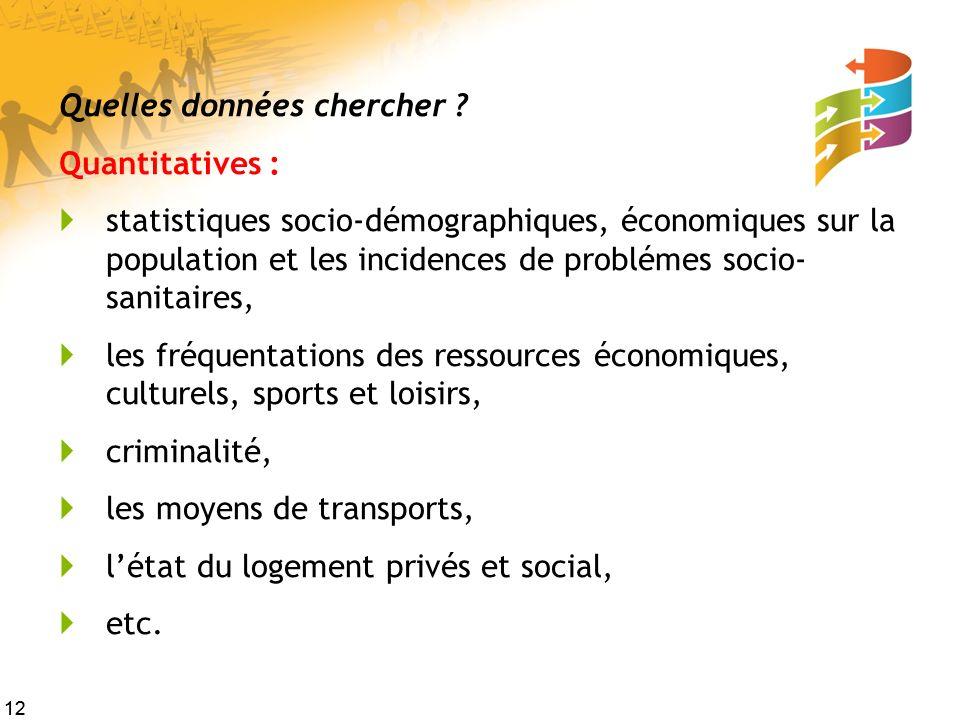 12 Quelles données chercher ? Quantitatives : statistiques socio-démographiques, économiques sur la population et les incidences de problémes socio- s