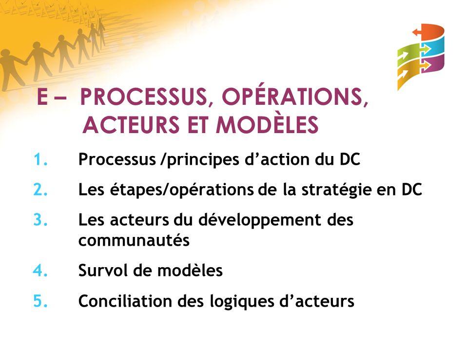 E – PROCESSUS, OPÉRATIONS, ACTEURS ET MODÈLES 1.Processus /principes daction du DC 2.Les étapes/opérations de la stratégie en DC 3.Les acteurs du déve