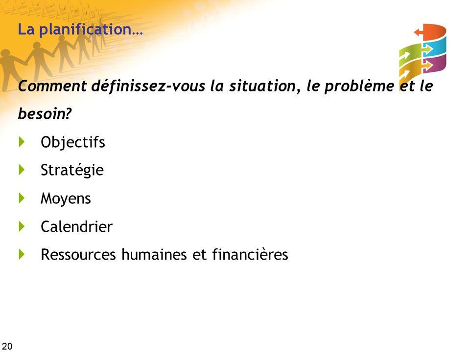 20 La planification… Comment définissez-vous la situation, le problème et le besoin? Objectifs Stratégie Moyens Calendrier Ressources humaines et fina