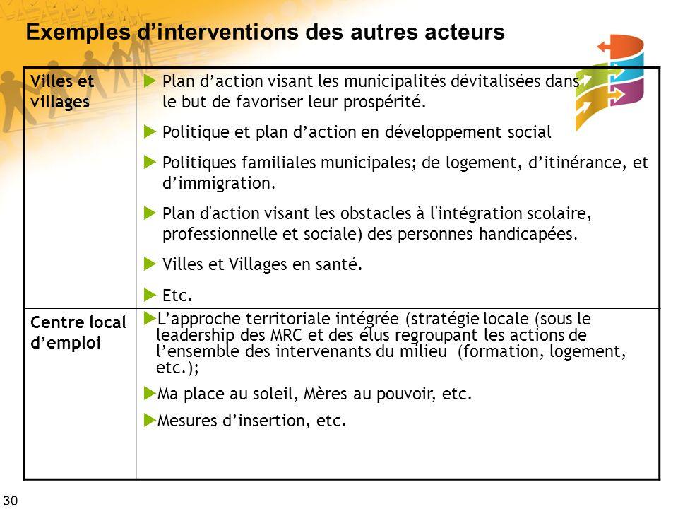 30 Villes et villages Plan daction visant les municipalités dévitalisées dans le but de favoriser leur prospérité. Politique et plan daction en dévelo