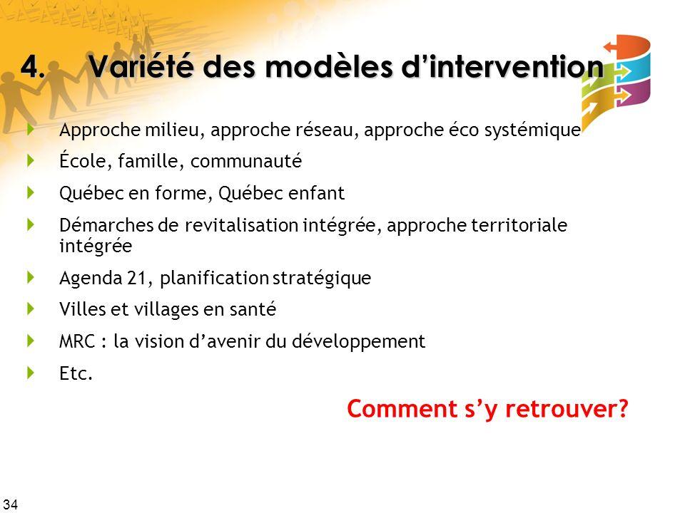 34 4. Variété des modèles dintervention Approche milieu, approche réseau, approche éco systémique École, famille, communauté Québec en forme, Québec e