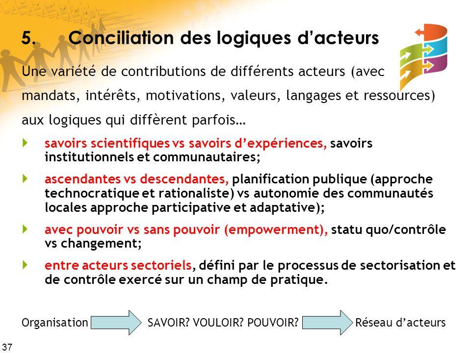 37 5.Conciliation des logiques dacteurs Une variété de contributions de différents acteurs (avec mandats, intérêts, motivations, valeurs, langages et