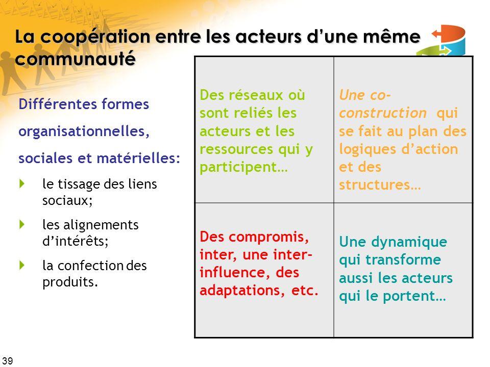 39 La coopération entre les acteurs dune même communauté Différentes formes organisationnelles, sociales et matérielles: le tissage des liens sociaux;