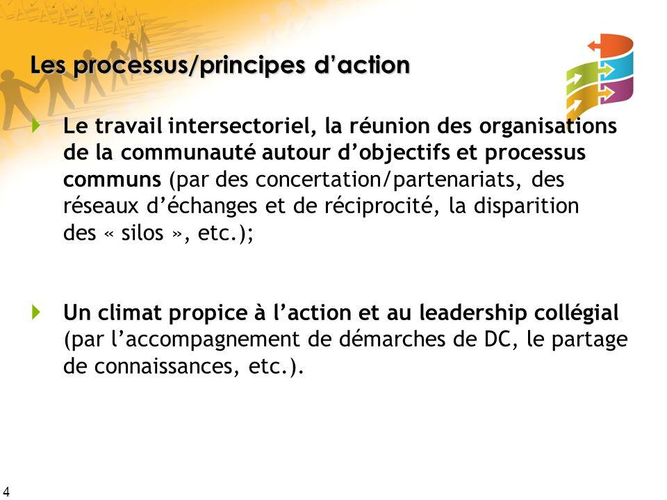 4 Les processus/principes daction Le travail intersectoriel, la réunion des organisations de la communauté autour dobjectifs et processus communs (par