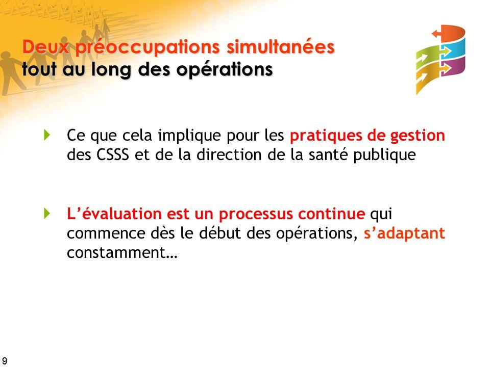 9 Deux préoccupations simultanées tout au long des opérations Ce que cela implique pour les pratiques de gestion des CSSS et de la direction de la san