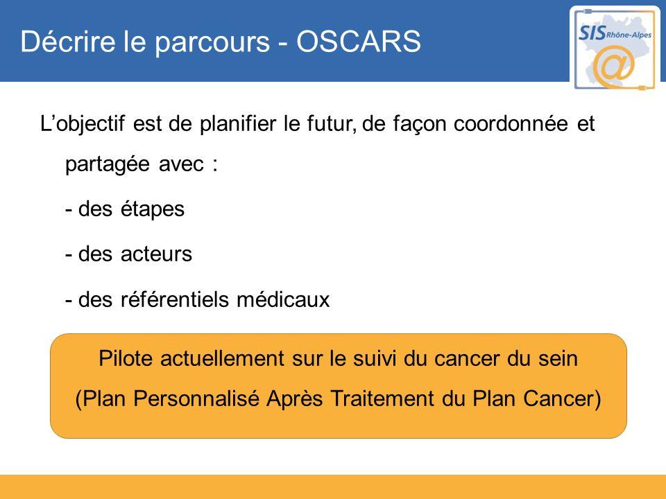 Décrire le parcours - OSCARS Lobjectif est de planifier le futur, de façon coordonnée et partagée avec : - des étapes - des acteurs - des référentiels
