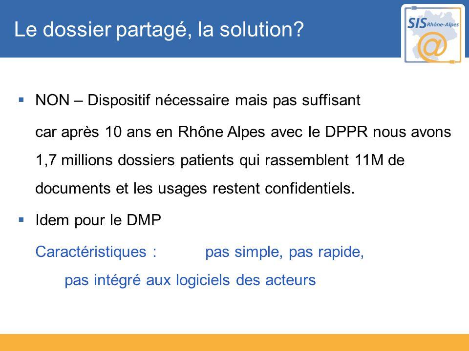 Le dossier partagé, la solution? NON – Dispositif nécessaire mais pas suffisant car après 10 ans en Rhône Alpes avec le DPPR nous avons 1,7 millions d