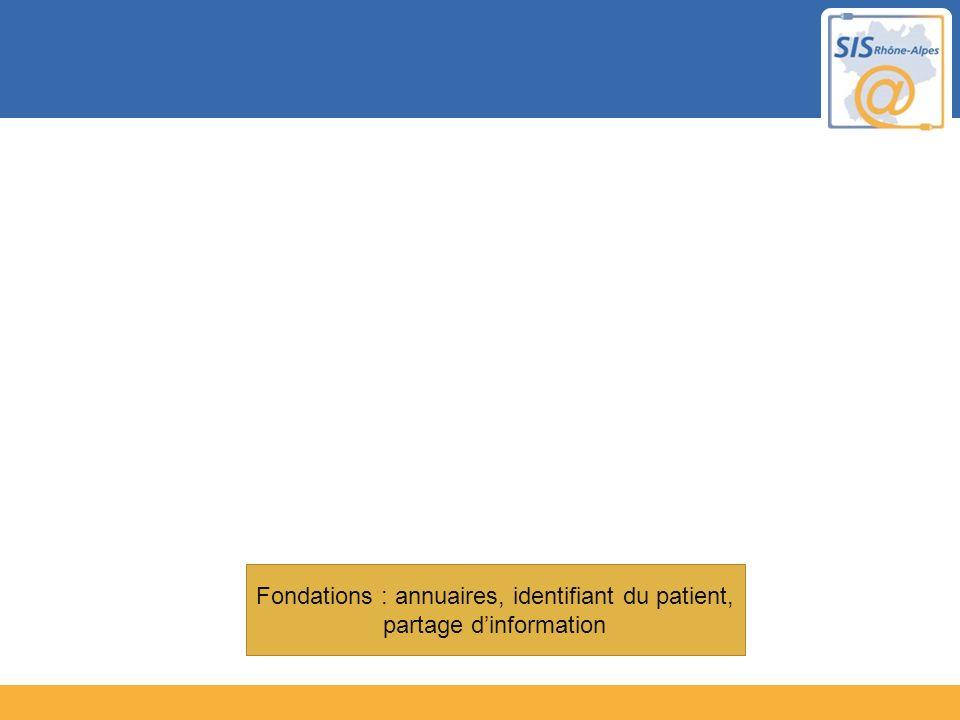 Fondations : annuaires, identifiant du patient, partage dinformation