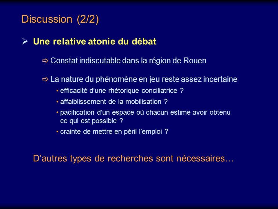 Une relative atonie du débat Constat indiscutable dans la région de Rouen La nature du phénomène en jeu reste assez incertaine efficacité dune rhétorique conciliatrice .