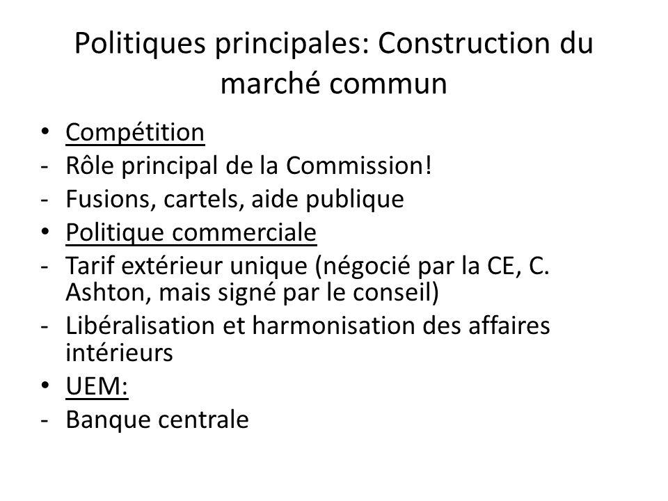 Politiques principales: Construction du marché commun Compétition -Rôle principal de la Commission.