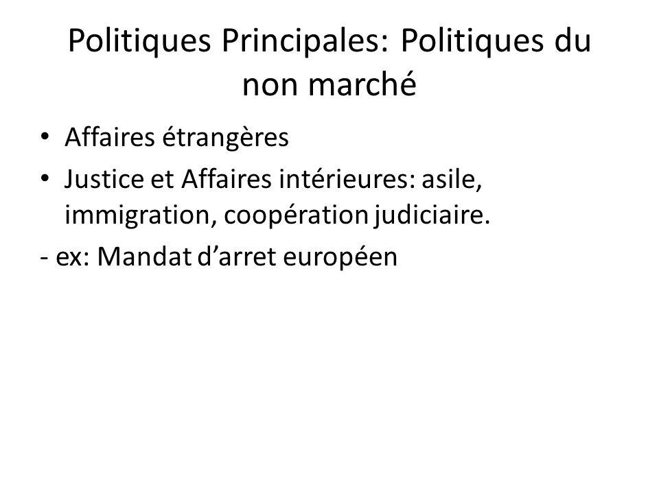 Politiques Principales: Politiques du non marché Affaires étrangères Justice et Affaires intérieures: asile, immigration, coopération judiciaire.
