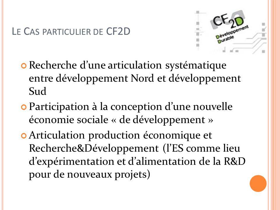 L E C AS PARTICULIER DE CF2D Recherche dune articulation systématique entre développement Nord et développement Sud Participation à la conception dune nouvelle économie sociale « de développement » Articulation production économique et Recherche&Développement (lES comme lieu dexpérimentation et dalimentation de la R&D pour de nouveaux projets)