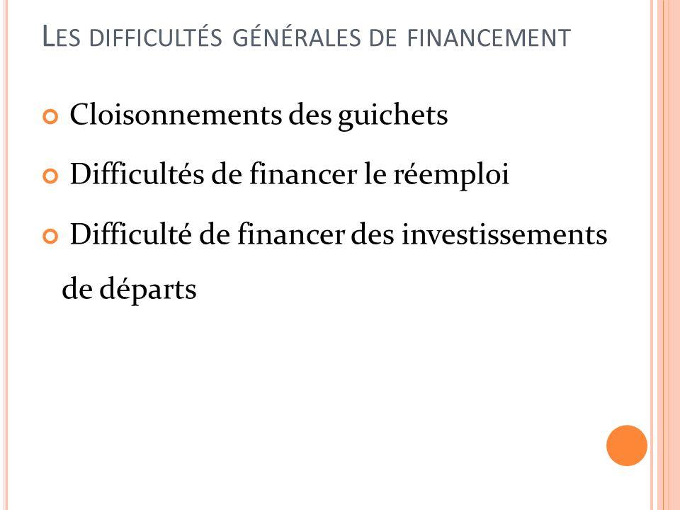 L ES DIFFICULTÉS GÉNÉRALES DE FINANCEMENT Cloisonnements des guichets Difficultés de financer le réemploi Difficulté de financer des investissements de départs