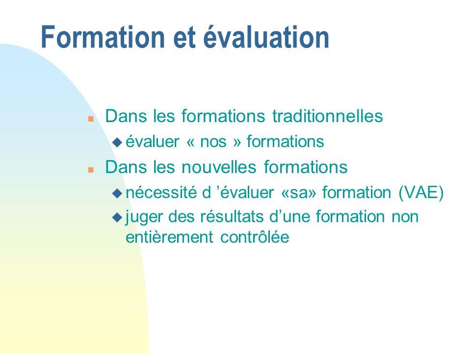 Formation et évaluation n Dans les formations traditionnelles u évaluer « nos » formations n Dans les nouvelles formations u nécessité d évaluer «sa» formation (VAE) u juger des résultats dune formation non entièrement contrôlée