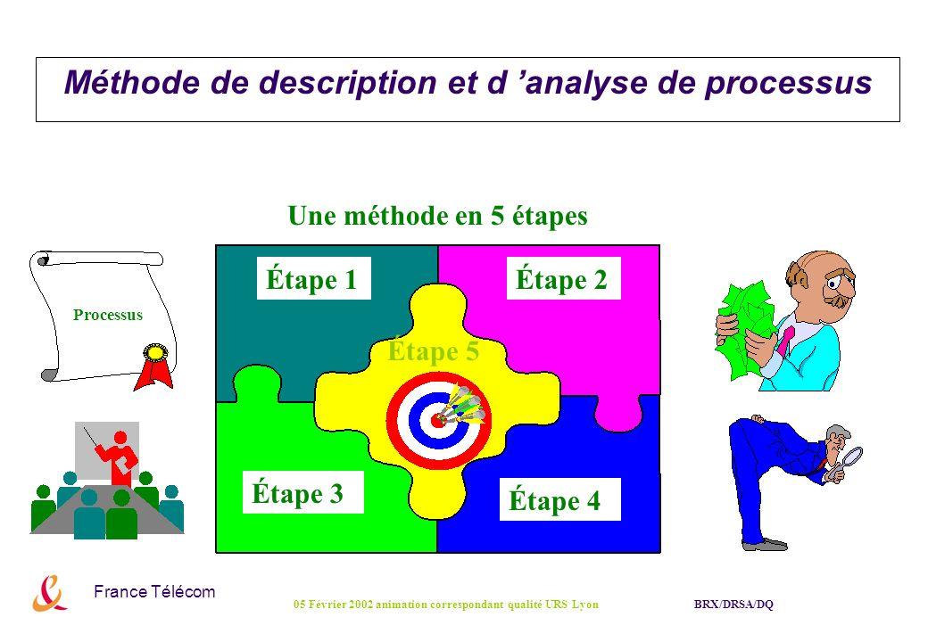 France Télécom BRX/DRSA/DQ05 Février 2002 animation correspondant qualité URS Lyon Méthode de description et d analyse de processus Étape 5 Étape 2 Ét