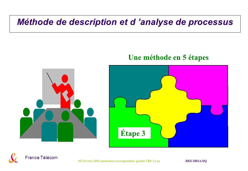 France Télécom BRX/DRSA/DQ05 Février 2002 animation correspondant qualité URS Lyon Étape 3 Une méthode en 5 étapes Méthode de description et d analyse